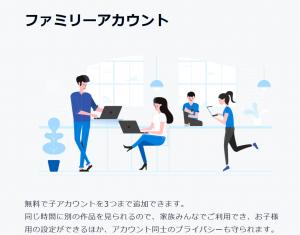 U-NEXTファミリーアカウント登録手順②